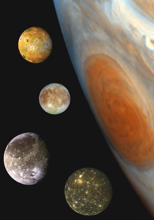 which planet is the biggest