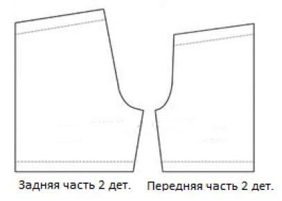 женские шорты выкройка