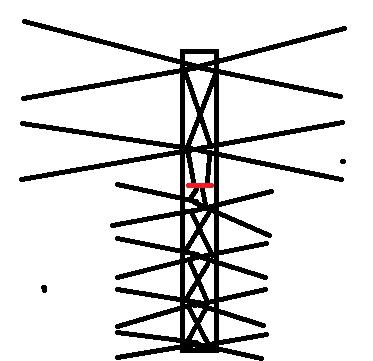 dmv antenna with their own hands