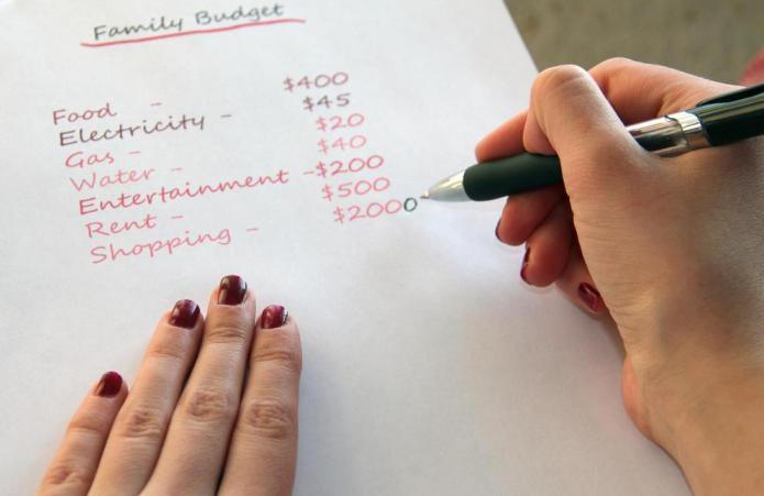 balance budgets deficit surplus