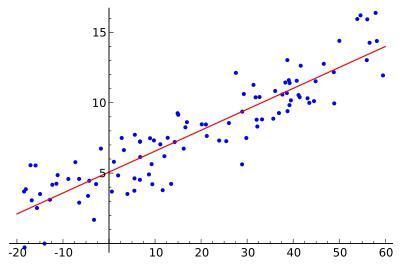 Как находить корни квадратного уравнения