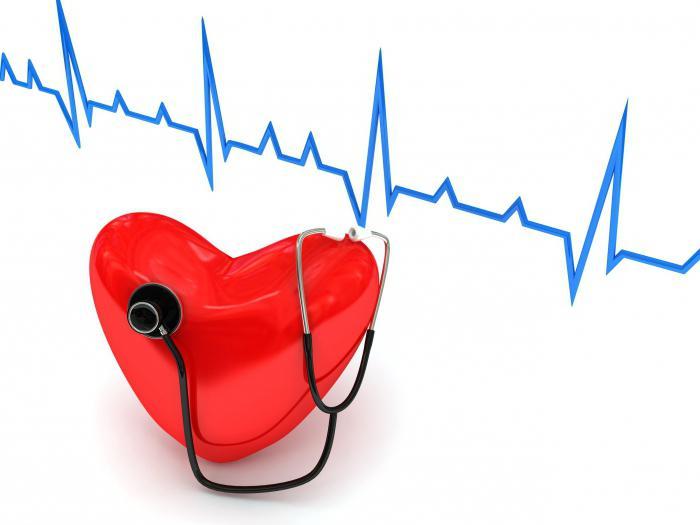 какие первые признаки инфаркта