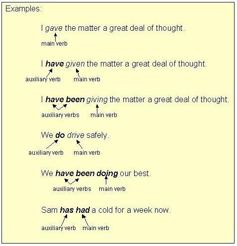 english modal verbs exercise