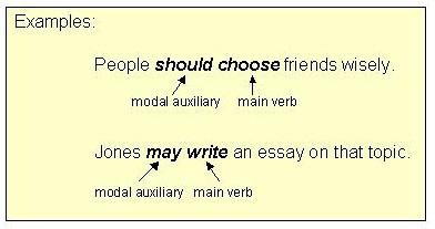 rules of english modal verbs