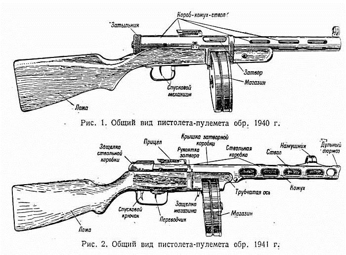 ppsh machine drawings