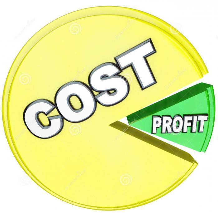 прямые затраты