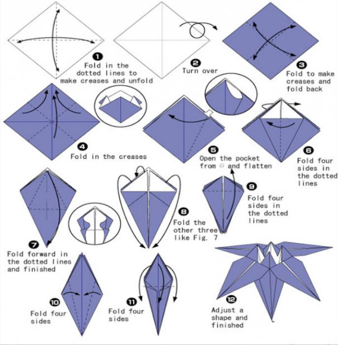 Как сделать оригами цветы из бумаги поэтапно