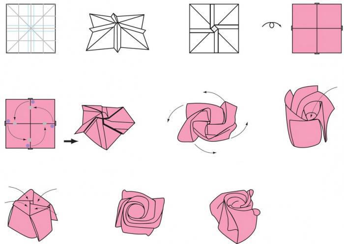 Оригами цветы пошаговое фото