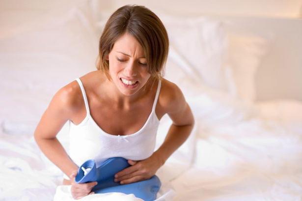 dysmenorrhea causes
