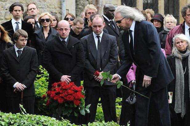 если снятся похороны знакомого человека