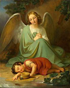 icon of guardian angel by name