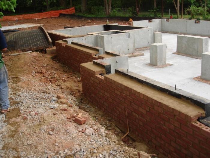Aerated foundation strip foundation