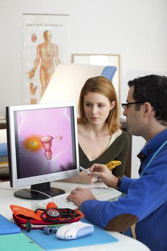 рак яичника симптомы у женщин