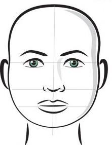 Тип лица. Как определить форму лица. Рекомендации по подбору прически