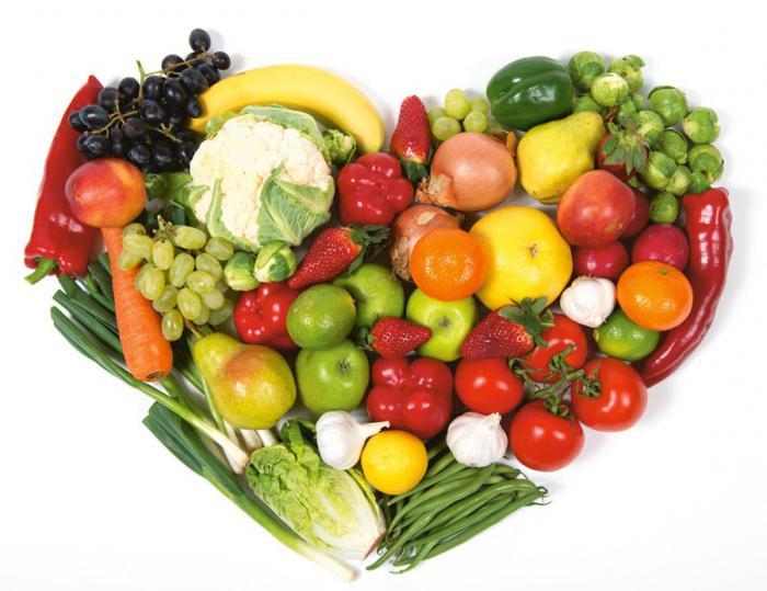 рацион при повышенном холестерине