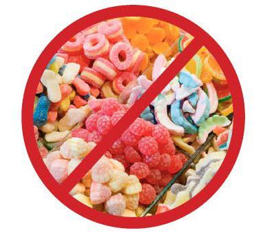 диета при высоком холестерине меню рецепты