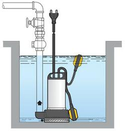 submersible well pump reviews