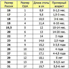 размеры одежды для детей