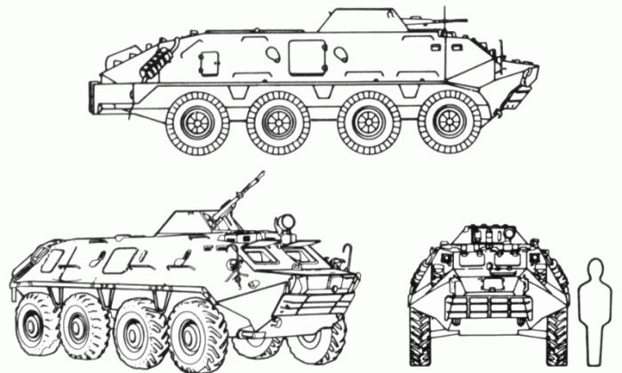 BTR 70 model
