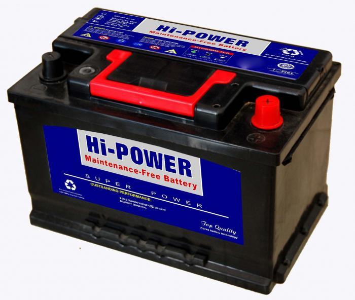 Плотность электролита в аккумуляторе
