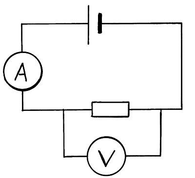 электрическое сопротивление проводника