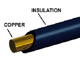 электрическое сопротивление изоляции