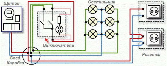 Ремонт электровыключателя своими руками