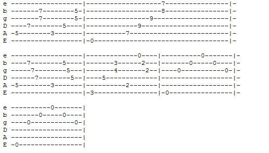 переборы на гитаре для