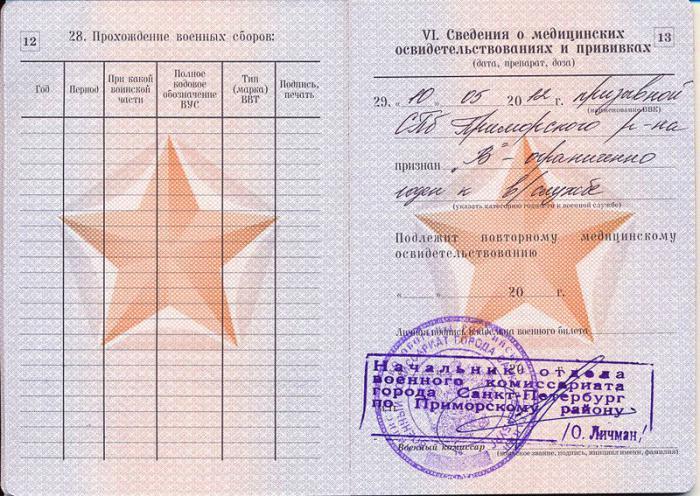 после 27 лет военный билет: