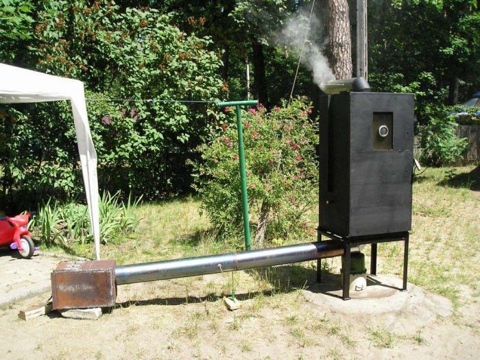 domestic smokehouse