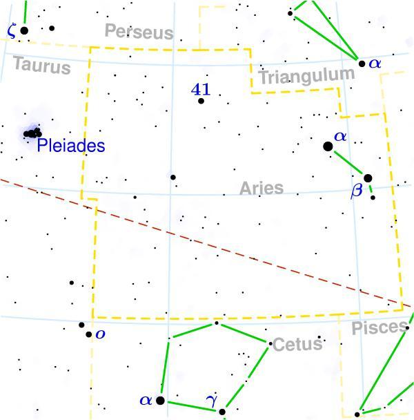 constellation zodiac Aries