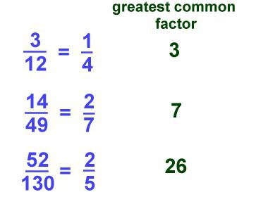 how to reduce the correct fraction
