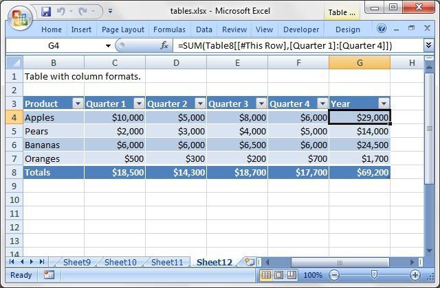 Как создать таблицу в Excel: советы и описание :: SYL.ru