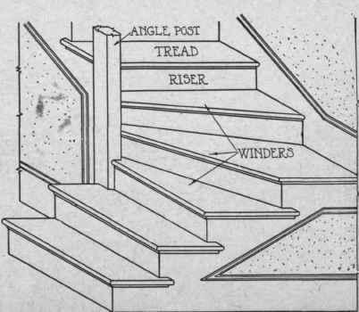 Berechnung Einer Treppe