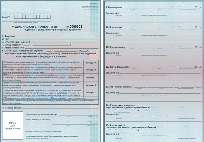 Сделать справку для водительского удостоверения Москва Красносельский