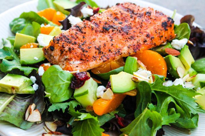 рецепты простых салатов недорогих