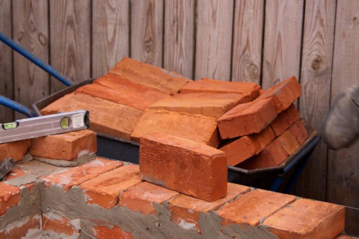 red brick sizes