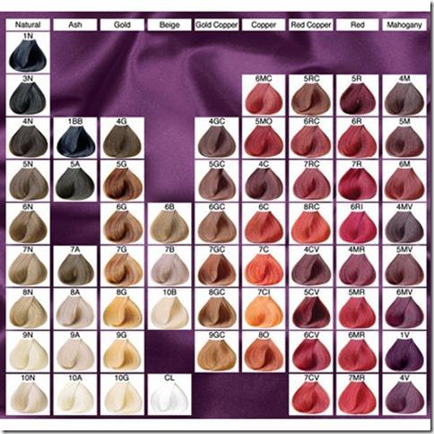 Матрикс краска для волос цена