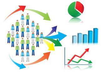 Как правильно классифицировать методы исследования в курсовой  методы исследования в курсовой работе
