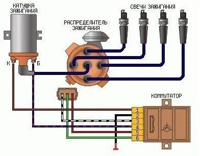 810690 - Схема коммутатора зажигания ваз 2108