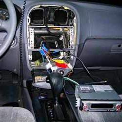 магнитола в машине