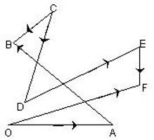 addition of several vectors