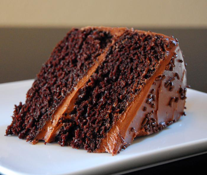 шоколадный торт рецепт с фото самый простой
