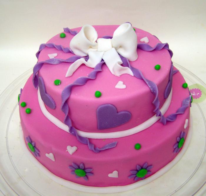 Торт на день рождения мастика своими руками рецепт