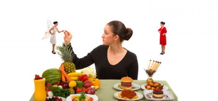 Как быстро и правильно сбросить лишний вес способы советы