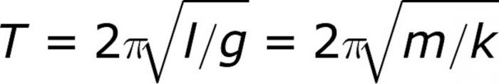free period formula
