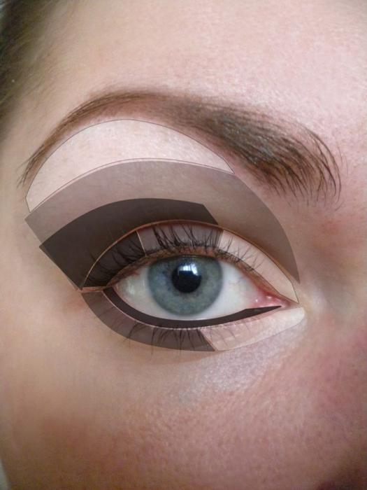как правильно наносить карандаш на глаза