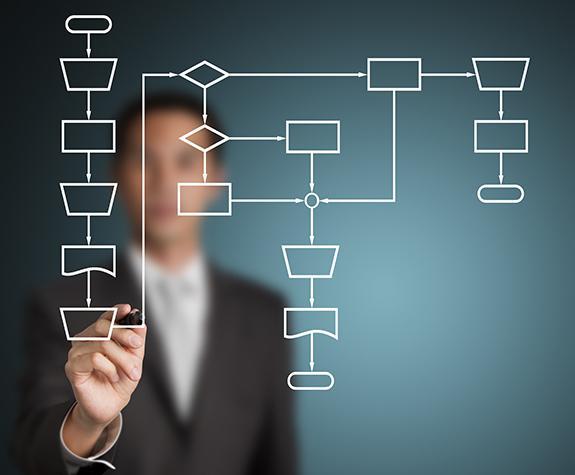 должностная инструкция системного архитектора - фото 4
