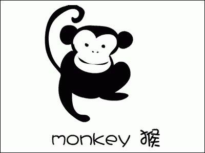 качества обезьяны