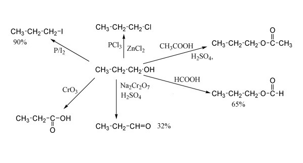 synthesis of n propanol 1-propanol acetyl chloride n-propyl acetate  synthesis synthesis of n-butyl acetate by azeotropic distillation of  synthesis of n-butyl acetate via esterification.